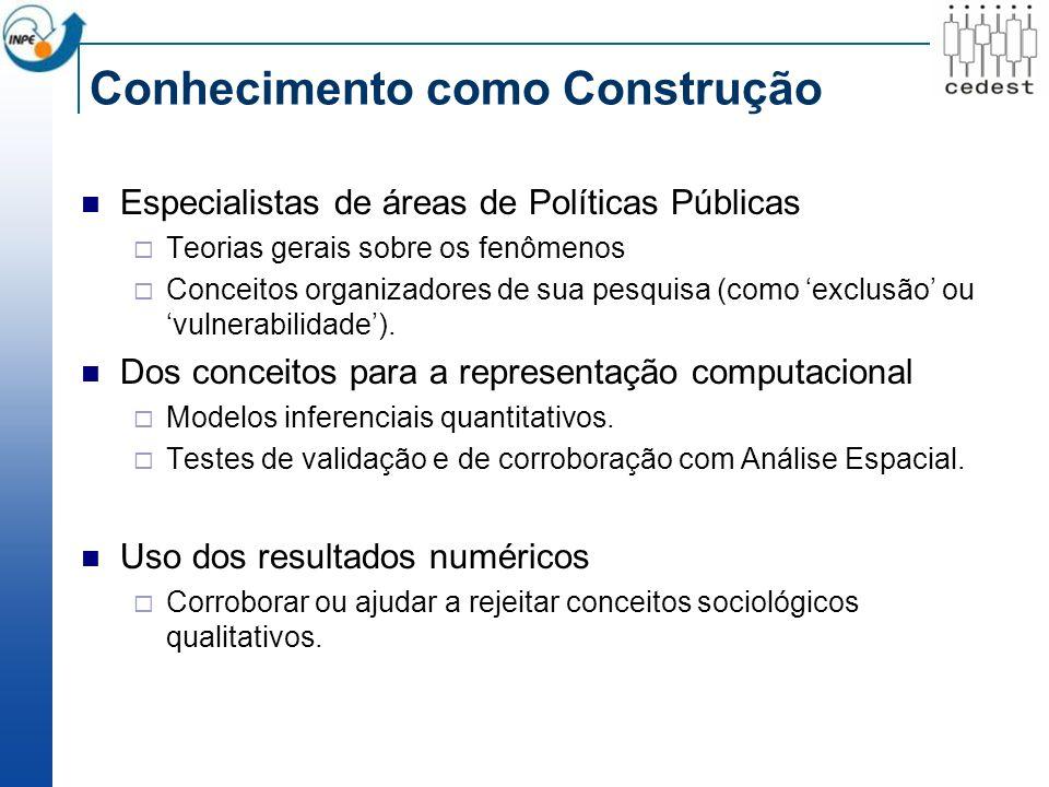 Conhecimento como Construção Especialistas de áreas de Políticas Públicas Teorias gerais sobre os fenômenos Conceitos organizadores de sua pesquisa (como exclusão ou vulnerabilidade).
