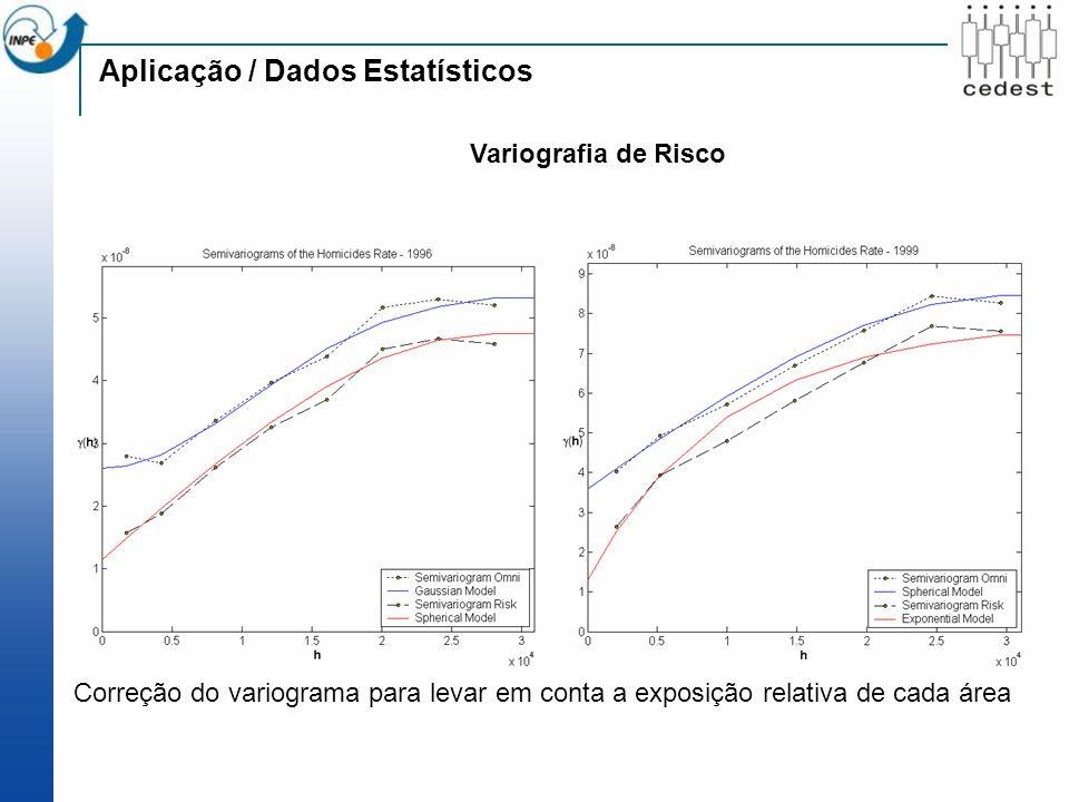 Aplicação / Dados Estatísticos Variografia de Risco Correção do variograma para levar em conta a exposição relativa de cada área