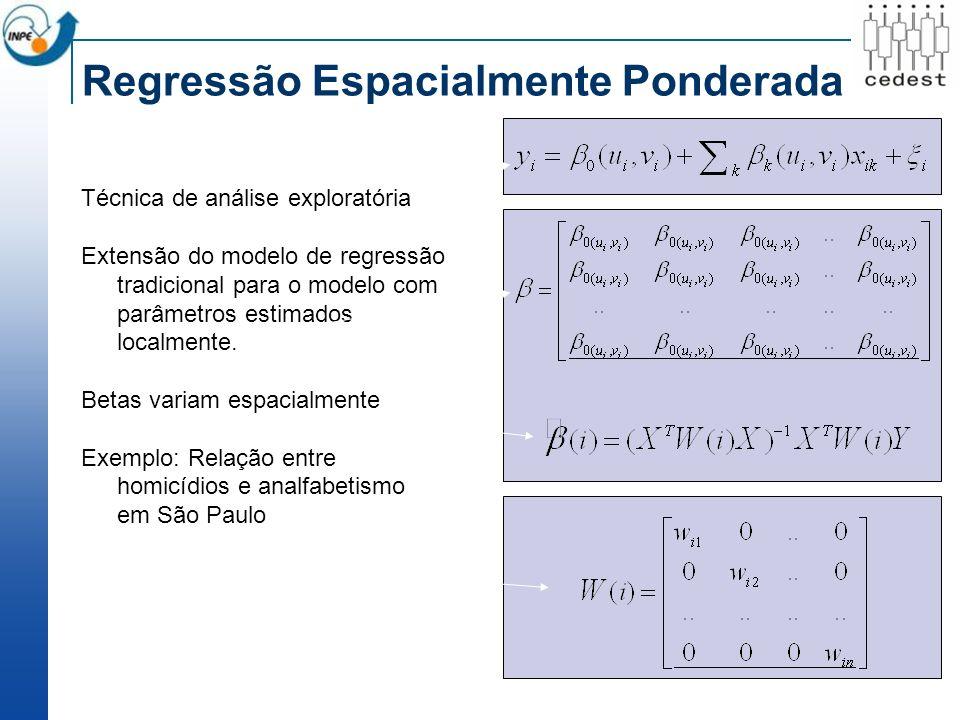 Técnica de análise exploratória Extensão do modelo de regressão tradicional para o modelo com parâmetros estimados localmente.