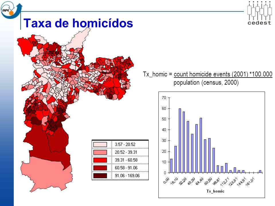 Tx_homic = count homicide events (2001) *100.000 population (census, 2000) Taxa de homicídos