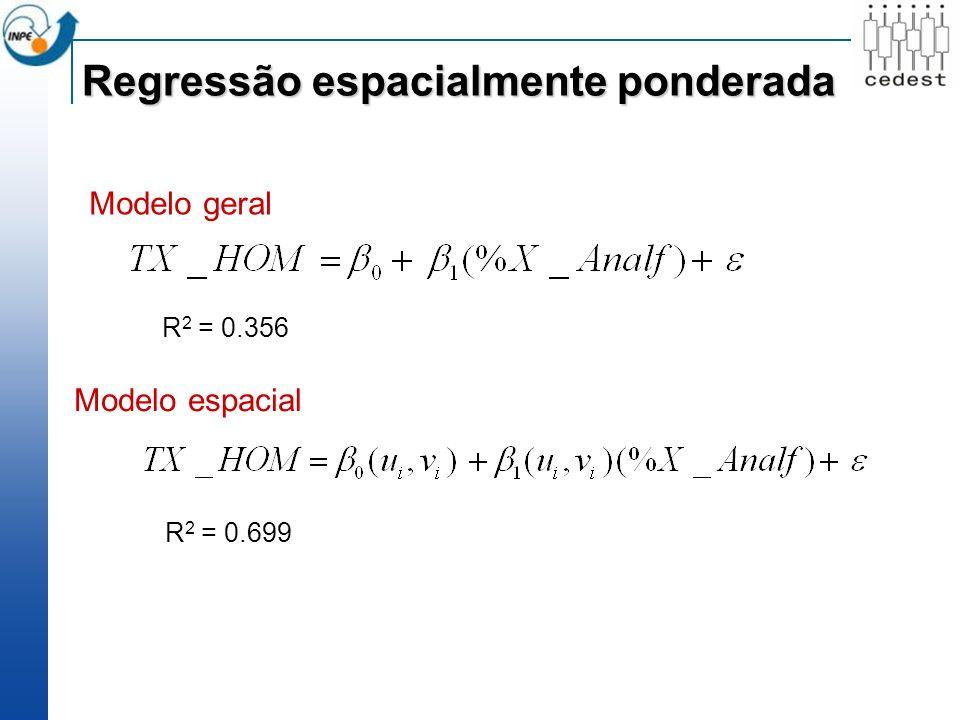Modelo geral Modelo espacial R 2 = 0.356 R 2 = 0.699 Regressão espacialmente ponderada
