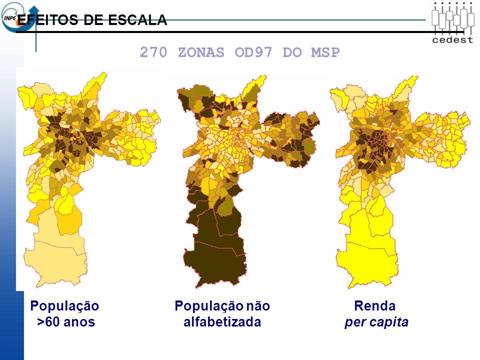 População >60 anos População não alfabetizada Renda per capita EFEITOS DE ESCALA 270 ZONAS OD97 DO MSP