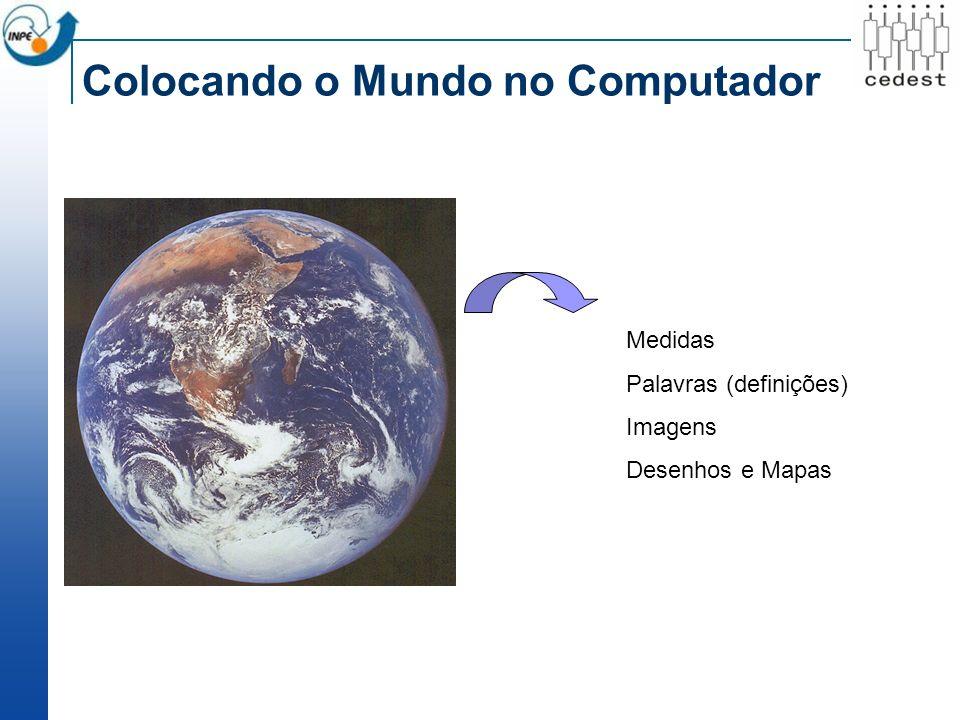 Colocando o Mundo no Computador Medidas Palavras (definições) Imagens Desenhos e Mapas