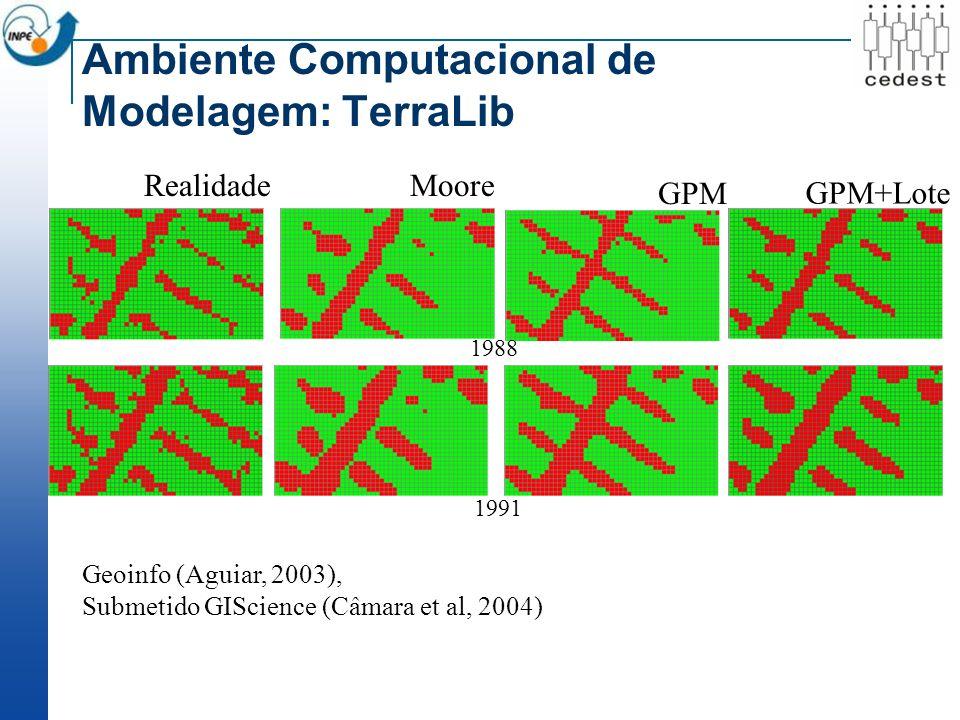 Ambiente Computacional de Modelagem: TerraLib GPM+Lote GPM 1991 1988 MooreRealidade Geoinfo (Aguiar, 2003), Submetido GIScience (Câmara et al, 2004)