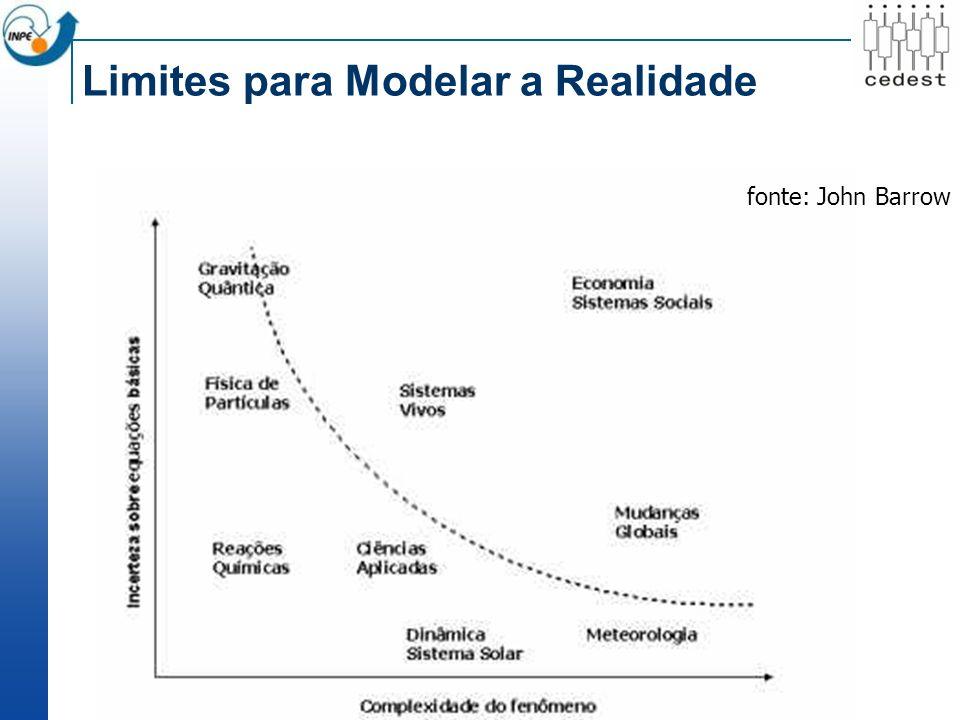 Limites para Modelar a Realidade fonte: John Barrow