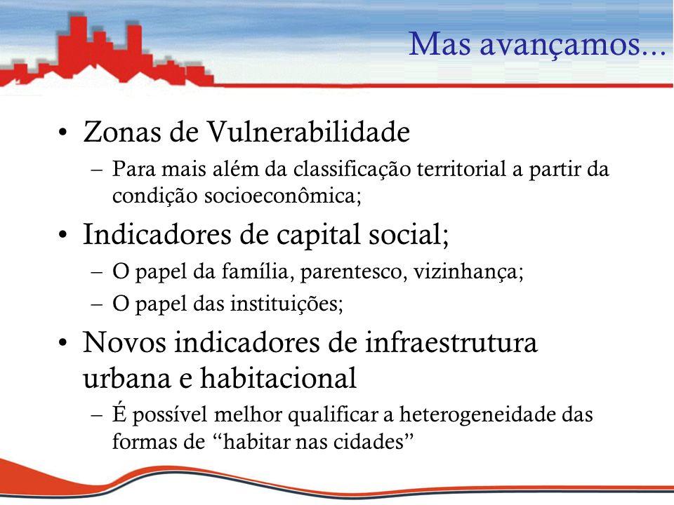 Mas avançamos... Zonas de Vulnerabilidade –Para mais além da classificação territorial a partir da condição socioeconômica; Indicadores de capital soc