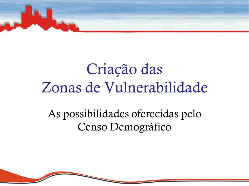 Criação das Zonas de Vulnerabilidade As possibilidades oferecidas pelo Censo Demográfico