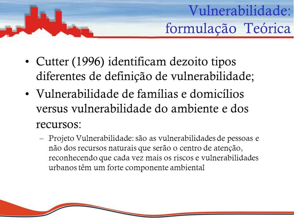 Vulnerabilidade: formulação Teórica Cutter (1996) identificam dezoito tipos diferentes de definição de vulnerabilidade; Vulnerabilidade de famílias e