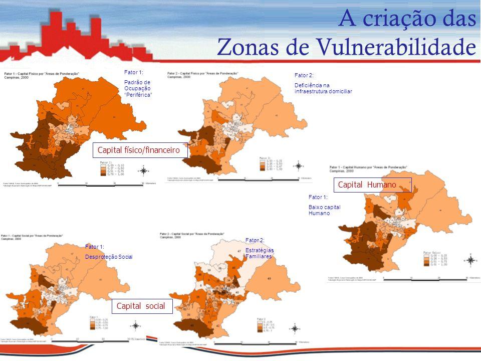 Fator 1: Padrão de Ocupação Periférica Fator 2: Deficiência na infraestrutura domiciliar Fator 1: Baixo capital Humano Fator 1: Desproteção Social Fat