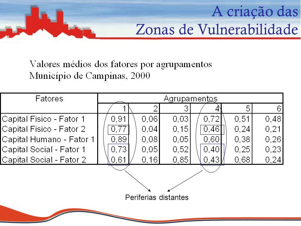 Periferias distantes A criação das Zonas de Vulnerabilidade