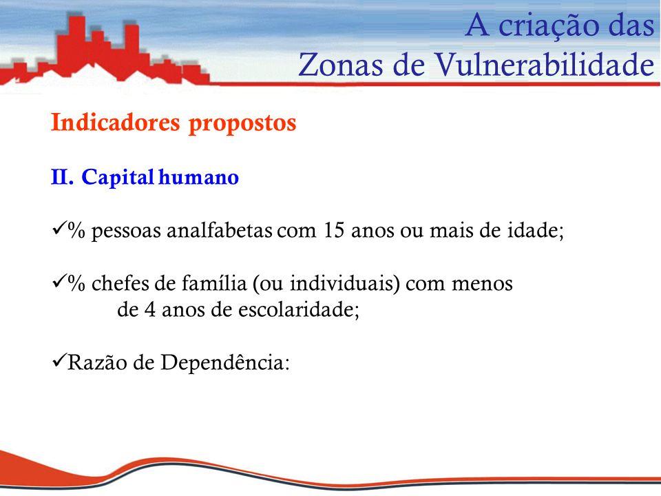 Indicadores propostos II. Capital humano % pessoas analfabetas com 15 anos ou mais de idade; % chefes de família (ou individuais) com menos de 4 anos