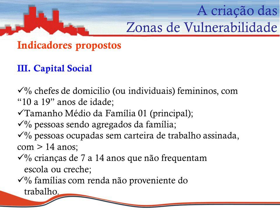 Indicadores propostos III. Capital Social % chefes de domicilio (ou individuais) femininos, com 10 a 19 anos de idade; Tamanho Médio da Família 01 (pr