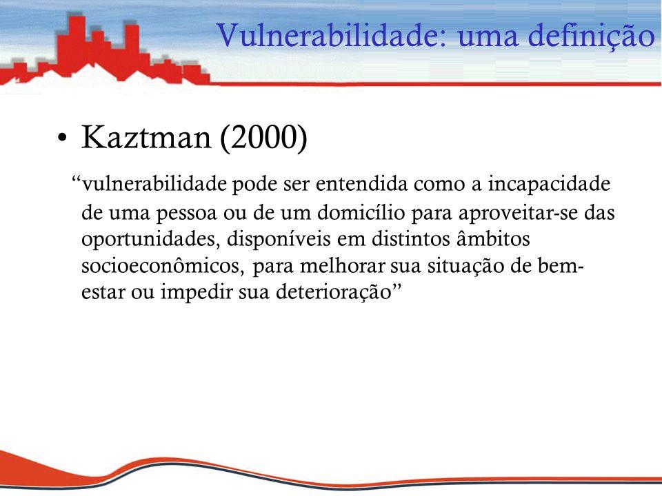 Kaztman (2000) vulnerabilidade pode ser entendida como a incapacidade de uma pessoa ou de um domicílio para aproveitar-se das oportunidades, disponíve