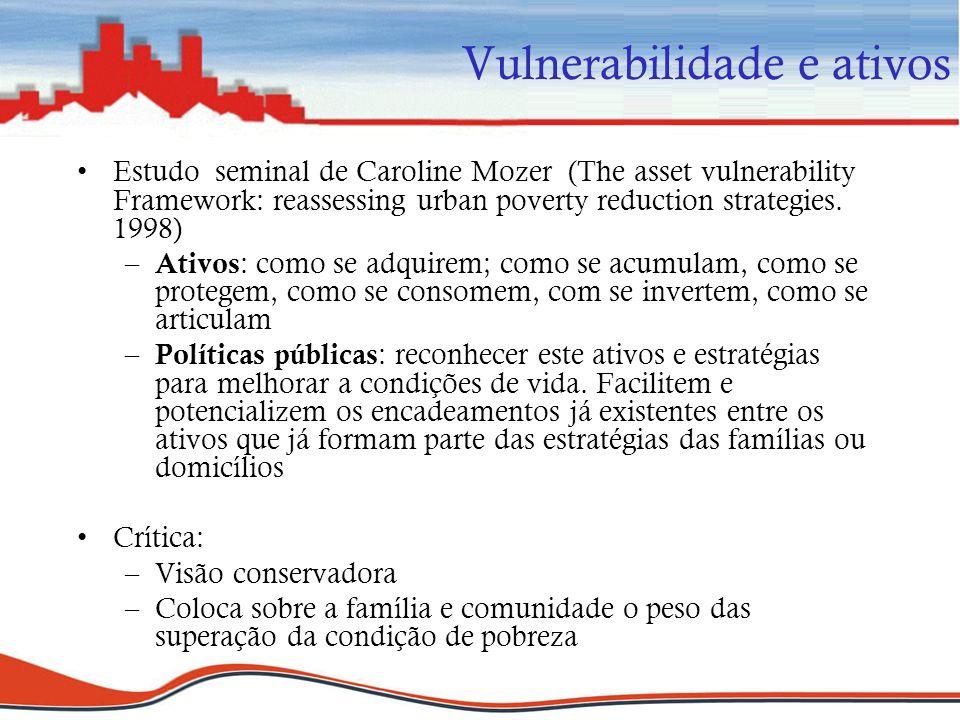 Estudo seminal de Caroline Mozer (The asset vulnerability Framework: reassessing urban poverty reduction strategies. 1998) – Ativos : como se adquirem