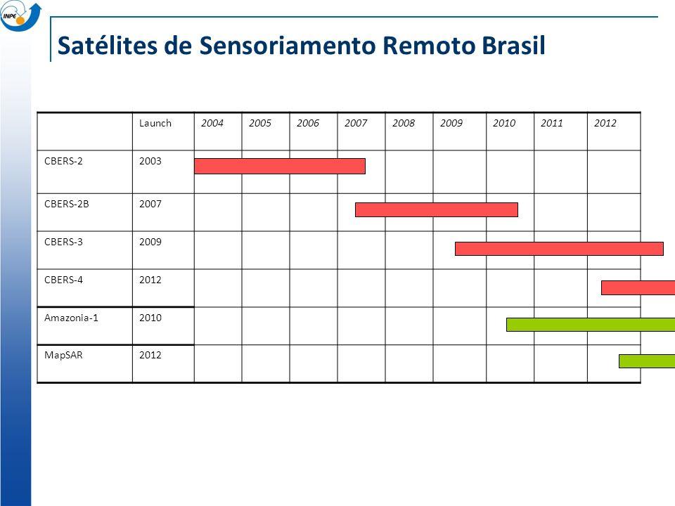 Satélites de Sensoriamento Remoto Brasil Launch200420052006200720082009201020112012 CBERS-22003 CBERS-2B2007 CBERS-32009 CBERS-42012 Amazonia-12010 Ma