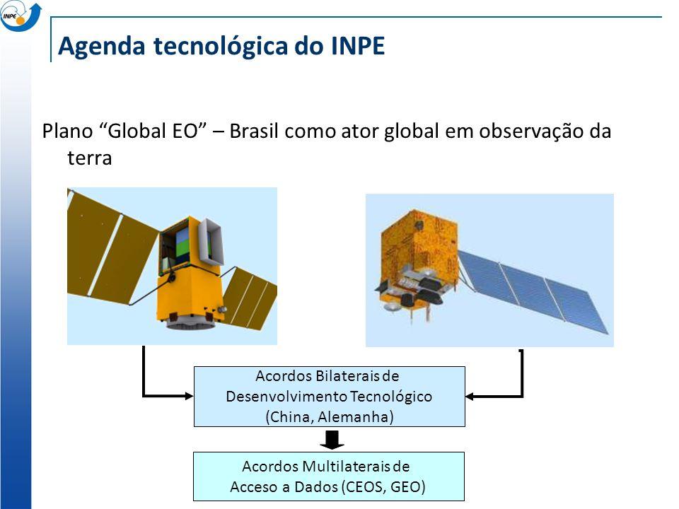 Agenda tecnológica do INPE Plano Global EO – Brasil como ator global em observação da terra Acordos Multilaterais de Acceso a Dados (CEOS, GEO) Acordo