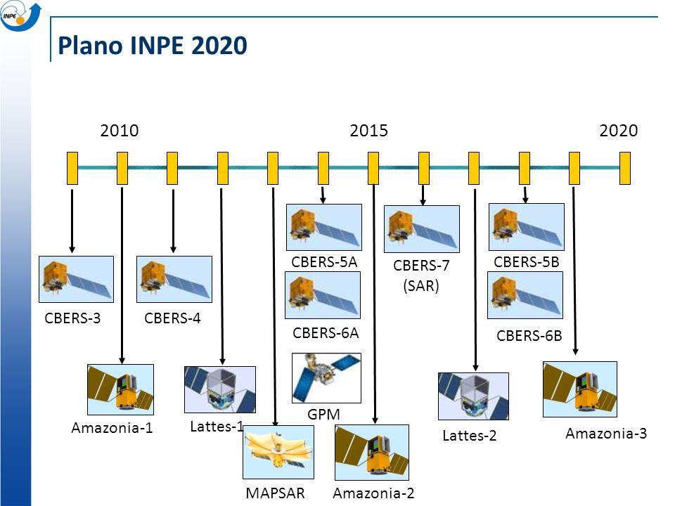 Plano INPE 2020 201020152020 CBERS-3CBERS-4 Amazonia-1 MAPSAR Lattes-1 CBERS-5A Amazonia-2 GPM CBERS-6A Lattes-2 Amazonia-3 CBERS-7 (SAR) CBERS-5B CBE