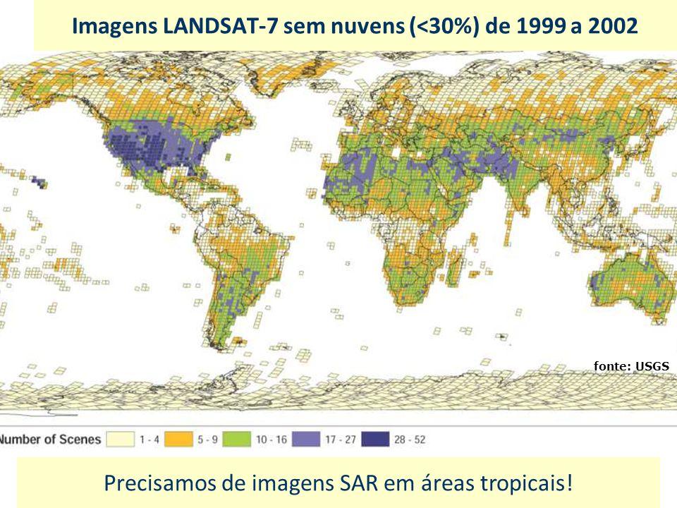 Imagens LANDSAT-7 sem nuvens (<30%) de 1999 a 2002 fonte: USGS Precisamos de imagens SAR em áreas tropicais!