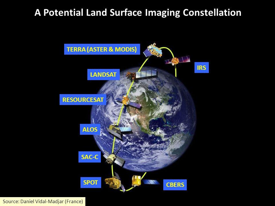 TERRA (ASTER & MODIS) LANDSAT SPOT ALOS RESOURCESAT IRS CBERS A Potential Land Surface Imaging Constellation SAC-C Source: Daniel Vidal-Madjar (France