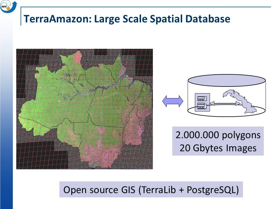 TerraAmazon: Large Scale Spatial Database 2.000.000 polygons 20 Gbytes Images Open source GIS (TerraLib + PostgreSQL)