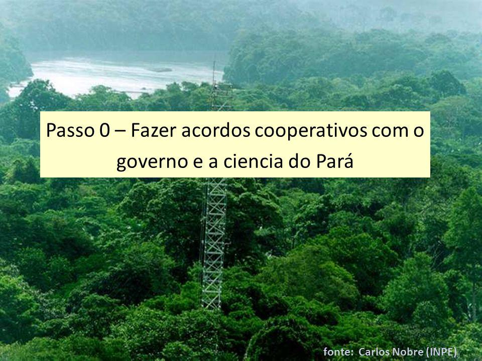 fonte: Carlos Nobre (INPE) Passo 0 – Fazer acordos cooperativos com o governo e a ciencia do Pará