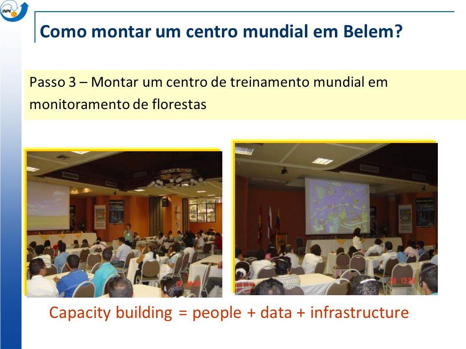 Passo 3 – Montar um centro de treinamento mundial em monitoramento de florestas Capacity building = people + data + infrastructure