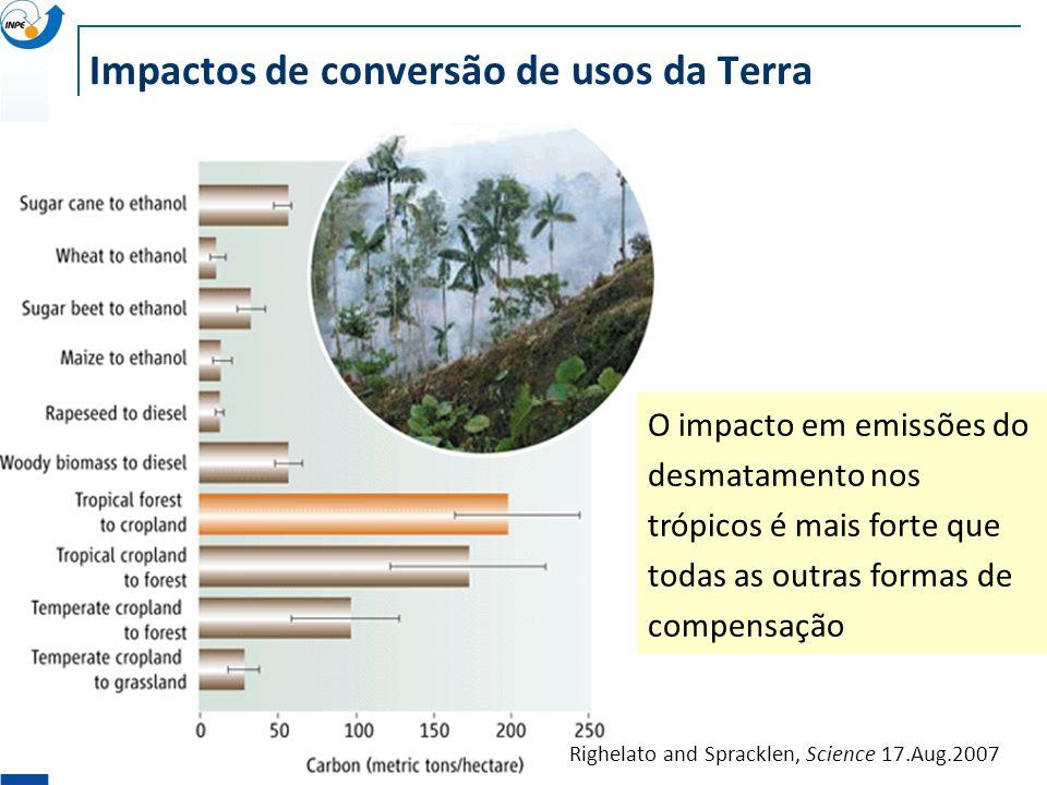Impactos de conversão de usos da Terra Righelato and Spracklen, Science 17.Aug.2007 O impacto em emissões do desmatamento nos trópicos é mais forte qu