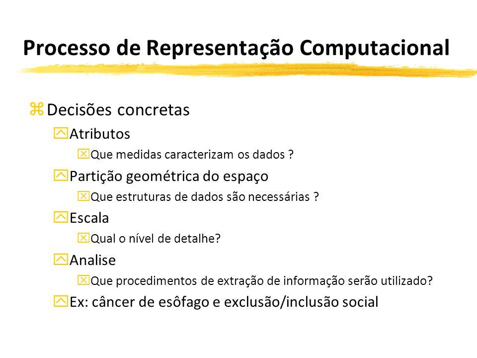 Processo de Representação Computacional zDecisões concretas yAtributos xQue medidas caracterizam os dados .