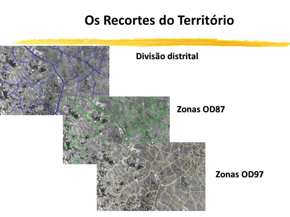 Divisão distrital Zonas OD87 Zonas OD97 Os Recortes do Território