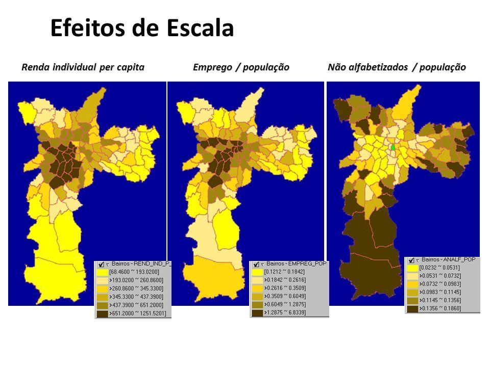 Renda individual per capita Emprego / população Não alfabetizados / população Efeitos de Escala