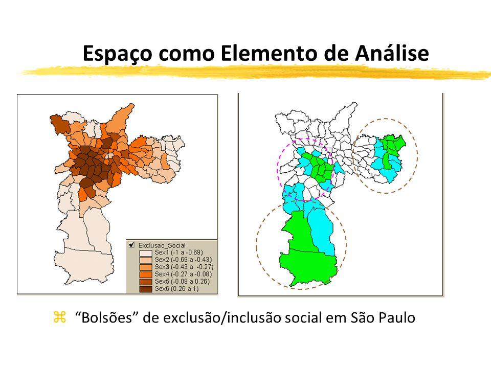 Espaço como Elemento de Análise z Bolsões de exclusão/inclusão social em São Paulo