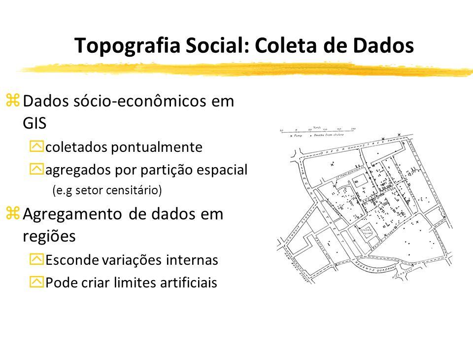 Topografia Social: Coleta de Dados zDados sócio-econômicos em GIS ycoletados pontualmente yagregados por partição espacial (e.g setor censitário) zAgregamento de dados em regiões yEsconde variações internas yPode criar limites artificiais