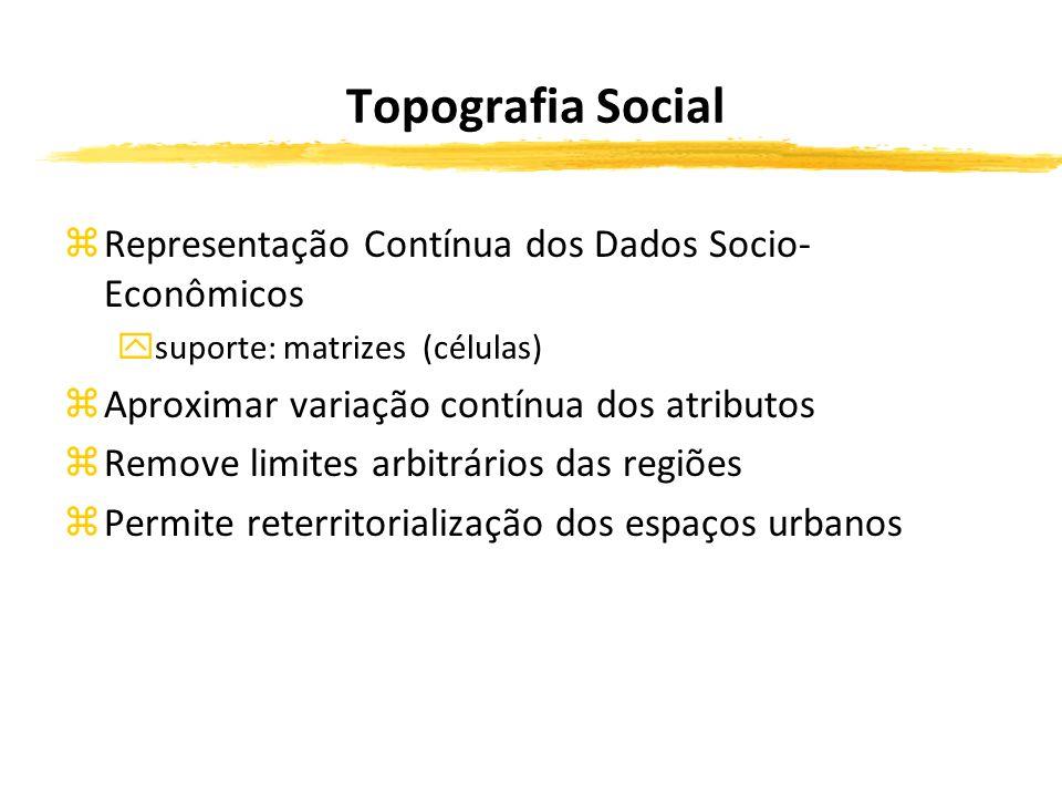 Topografia Social zRepresentação Contínua dos Dados Socio- Econômicos ysuporte: matrizes (células) zAproximar variação contínua dos atributos zRemove limites arbitrários das regiões zPermite reterritorialização dos espaços urbanos