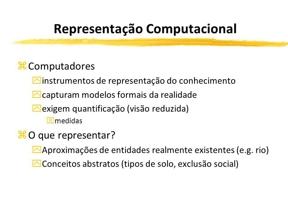 Representação Computacional zComputadores yinstrumentos de representação do conhecimento ycapturam modelos formais da realidade yexigem quantificação (visão reduzida) xmedidas zO que representar.