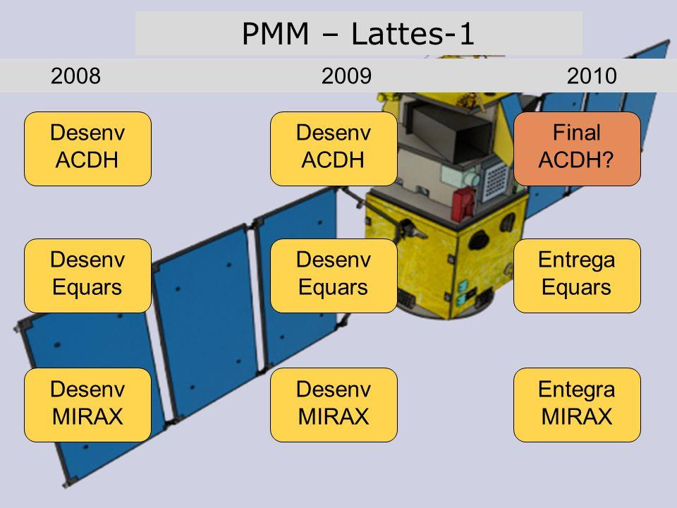 PMM – Lattes-1 Desenv ACDH Desenv Equars Desenv Equars Final ACDH.