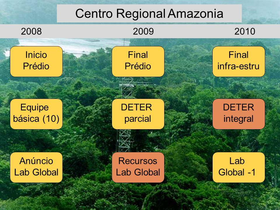 Centro Regional Amazonia Inicio Prédio Equipe básica (10) DETER parcial Final infra-estru 2008 2009 2010 Final Prédio DETER integral Anúncio Lab Global Recursos Lab Global Lab Global -1