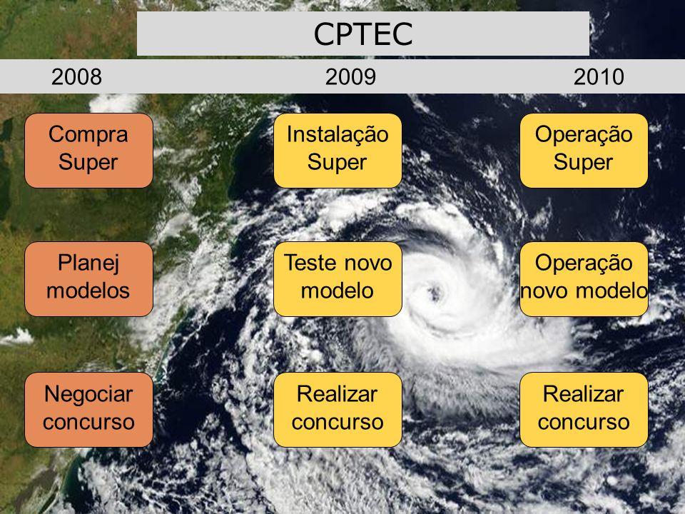 CPTEC Compra Super Planej modelos Teste novo modelo Operação Super 2008 2009 2010 Instalação Super Operação novo modelo Negociar concurso Realizar concurso Realizar concurso
