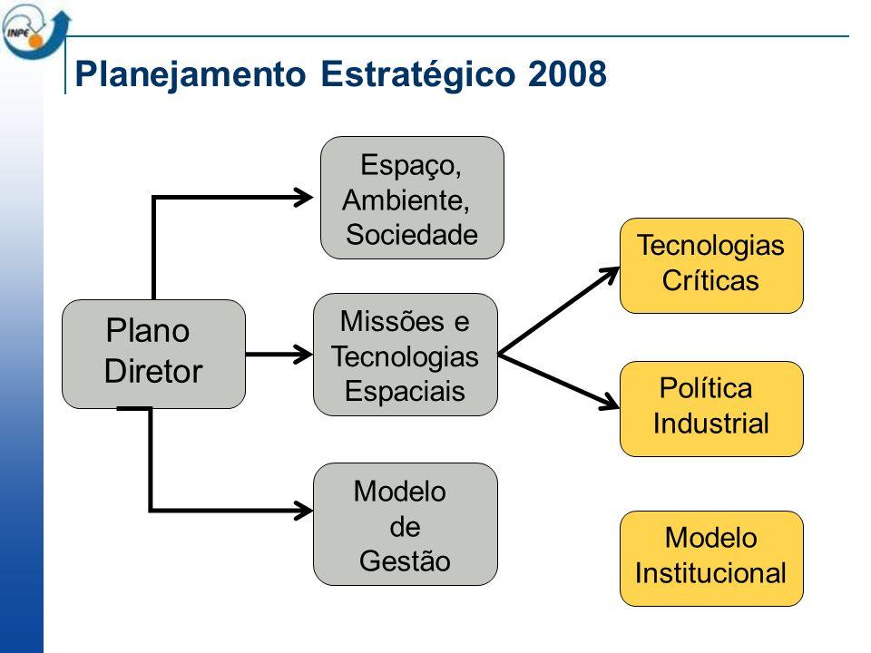 Planejamento Estratégico 2008 Plano Diretor Espaço, Ambiente, Sociedade Missões e Tecnologias Espaciais Modelo de Gestão Tecnologias Críticas Política Industrial Modelo Institucional