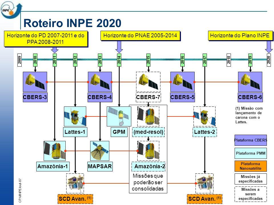 Missões que poderão ser consolidadas Roteiro INPE 2020 202020162014 CBERS-5 GPM 2012 Lattes-1 2011 CBERS-4 2010 Amazônia-1 2009 CBERS-3 2013 MAPSAR 2015 Amazônia-2 2018 CBERS-6 2017 Lattes-2 2019 Horizonte do PD 2007-2011 e do PPA 2008-2011 Horizonte do PNAE 2005-2014 Horizonte do Plano INPE CBERS-7 (med-resol) SCD Avan.