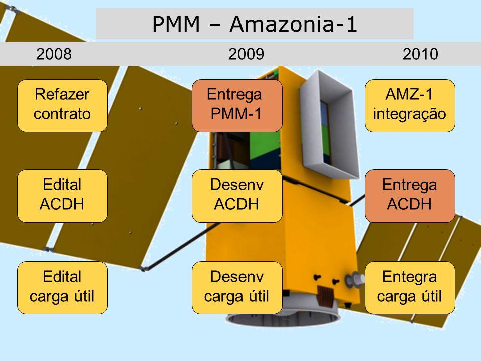 PMM – Amazonia-1 Refazer contrato Edital ACDH Desenv ACDH AMZ-1 integração 2008 2009 2010 Entrega PMM-1 Entrega ACDH Edital carga útil Desenv carga útil Entegra carga útil