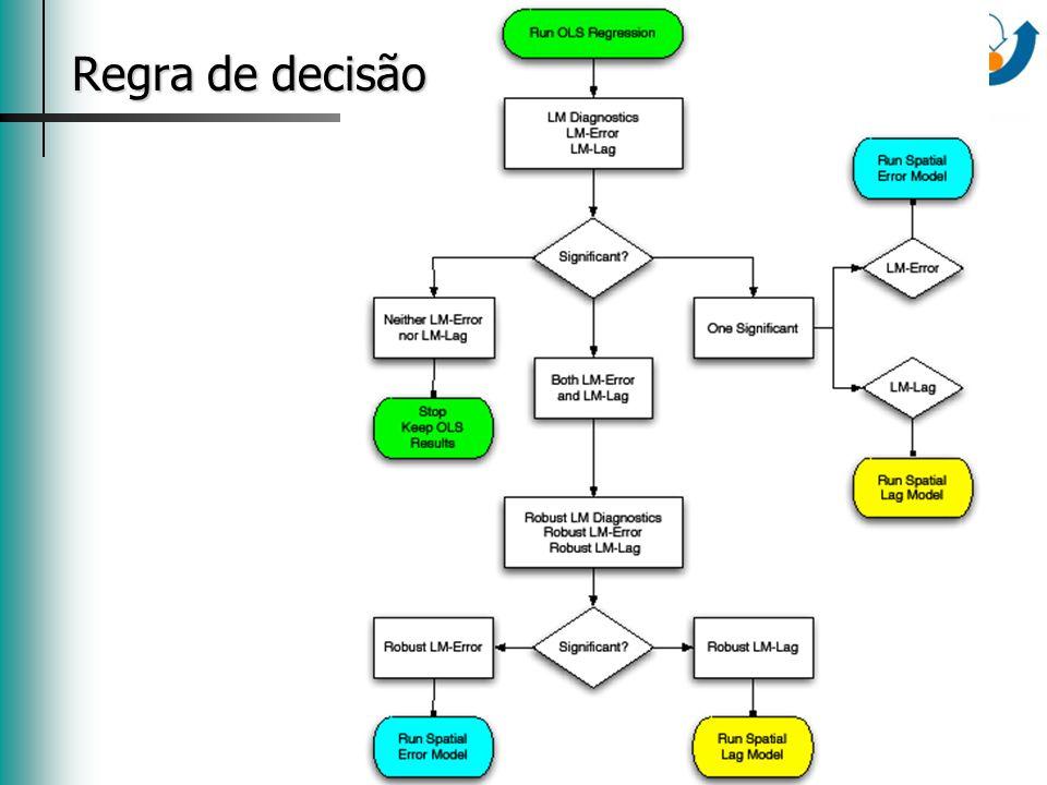 Regra de decisão