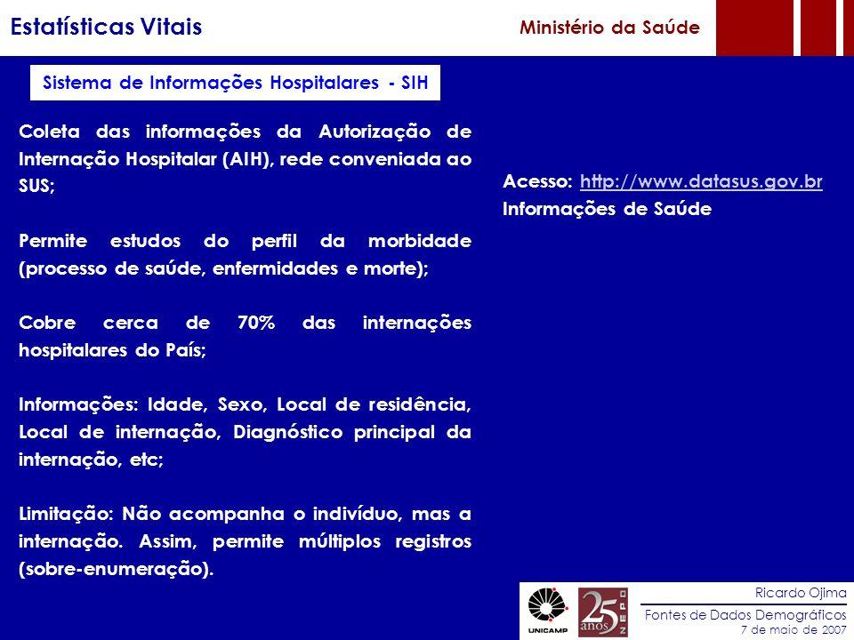Ricardo Ojima Fontes de Dados Demográficos 7 de maio de 2007 Estatísticas Vitais Ministério da Saúde Sistema de Informações Hospitalares - SIH Coleta