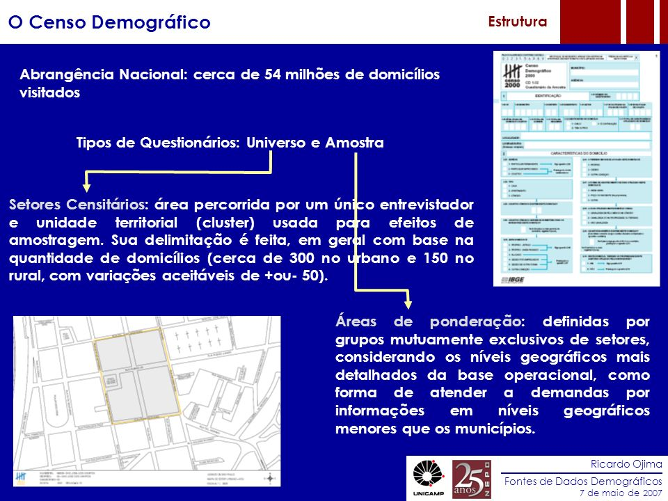 Ricardo Ojima Fontes de Dados Demográficos 7 de maio de 2007 O Censo Demográfico Estrutura Abrangência Nacional: cerca de 54 milhões de domicílios vis