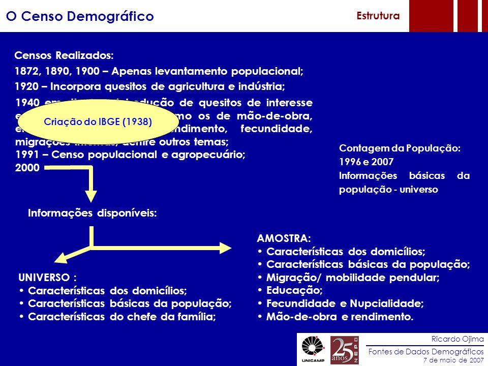 Ricardo Ojima Fontes de Dados Demográficos 7 de maio de 2007 O Censo Demográfico Estrutura Censos Realizados: 1872, 1890, 1900 – Apenas levantamento p