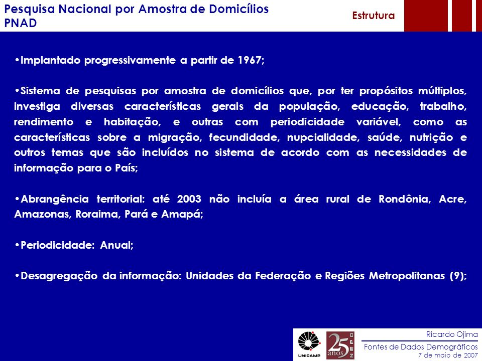 Ricardo Ojima Fontes de Dados Demográficos 7 de maio de 2007 Pesquisa Nacional por Amostra de Domicílios PNAD Estrutura Implantado progressivamente a