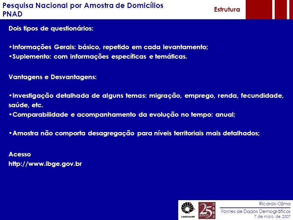 Ricardo Ojima Fontes de Dados Demográficos 7 de maio de 2007 Pesquisa Nacional por Amostra de Domicílios PNAD Estrutura Dois tipos de questionários: I
