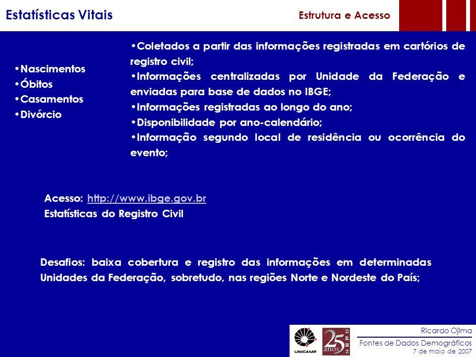Ricardo Ojima Fontes de Dados Demográficos 7 de maio de 2007 Estatísticas Vitais Estrutura e Acesso Nascimentos Óbitos Casamentos Divórcio Coletados a