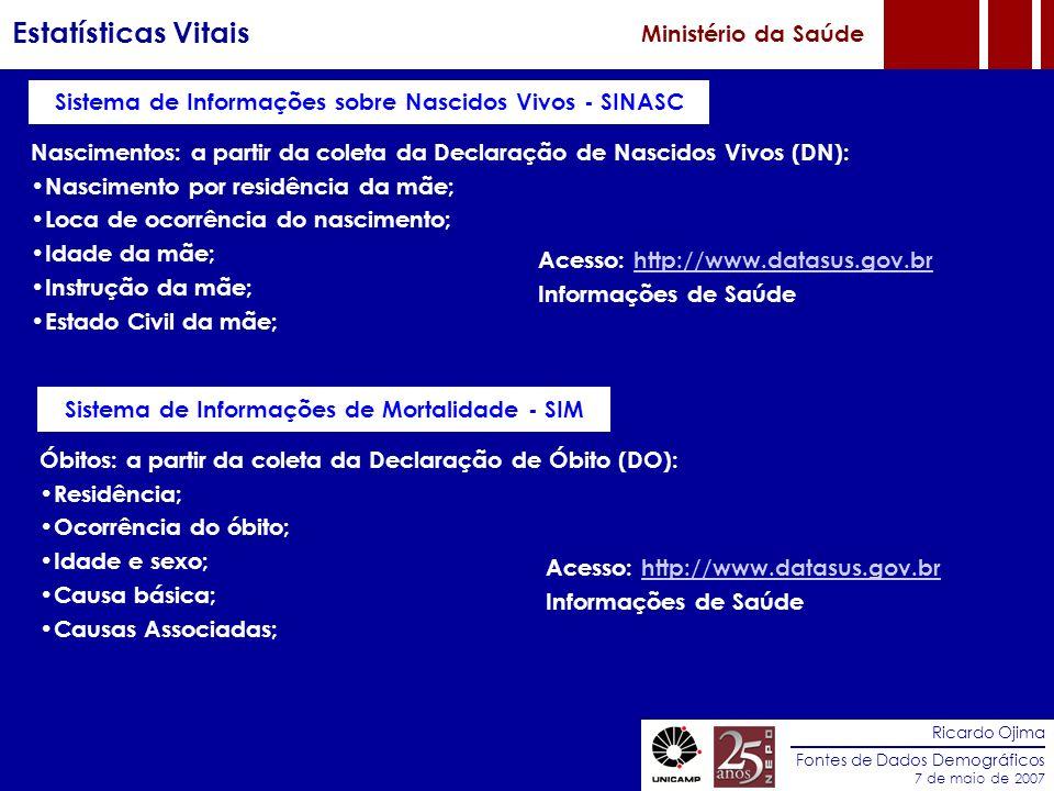 Ricardo Ojima Fontes de Dados Demográficos 7 de maio de 2007 Estatísticas Vitais Ministério da Saúde Nascimentos: a partir da coleta da Declaração de