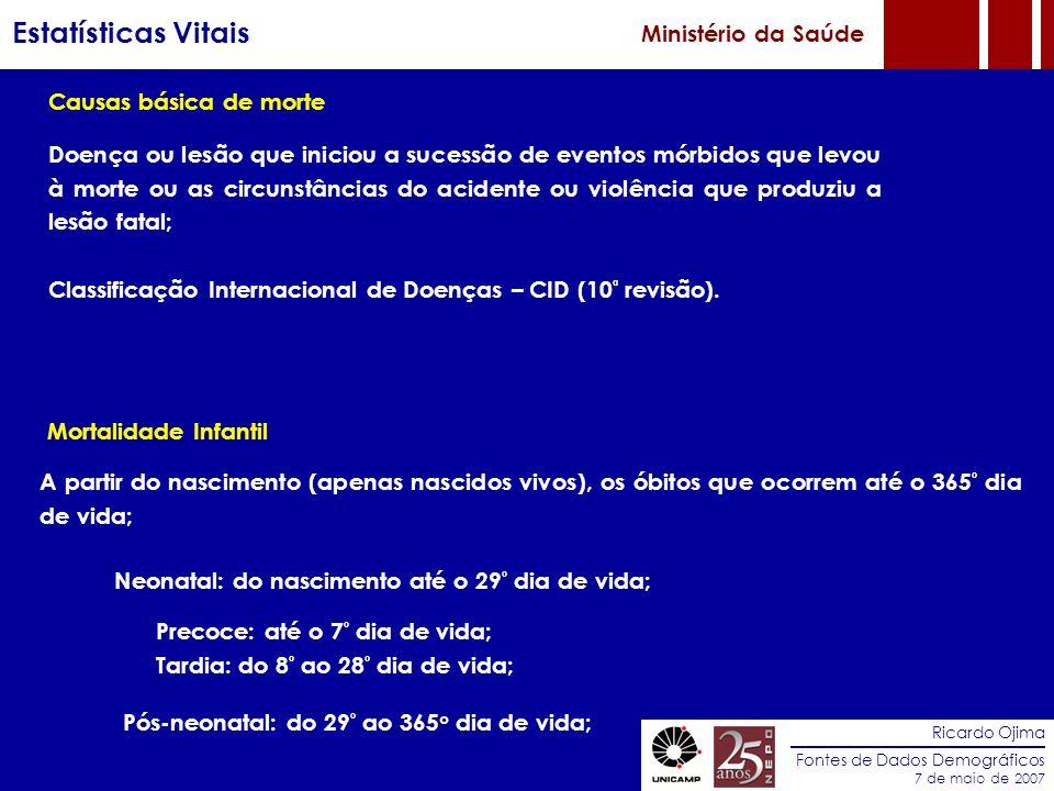 Ricardo Ojima Fontes de Dados Demográficos 7 de maio de 2007 Estatísticas Vitais Ministério da Saúde A partir do nascimento (apenas nascidos vivos), o