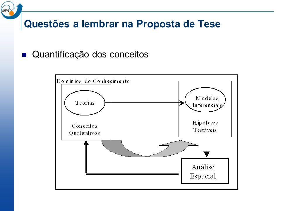 Questões a lembrar na Proposta de Tese Quantificação dos conceitos